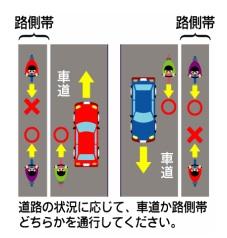 道路交通法