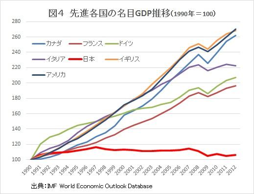 【田原総一朗氏】「日本は財政難」という考えは間違っていた。MMTが正しい!政府は今すぐ巨額の財政出動をせよ!★5  [ボラえもん★]YouTube動画>7本 ->画像>12枚