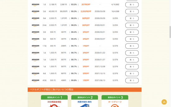 ギフト ベテル Amazonがギフト券をベテルギフトなどの転売サイトから購入しないように注意喚起