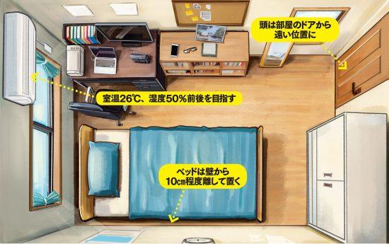 熟睡できない人は、ベッドを壁から10cm以上離すべき理由 | 日刊 ...